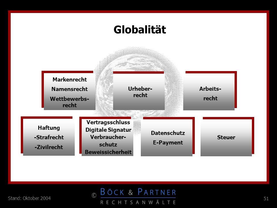 Globalität Markenrecht Namensrecht Wettbewerbs-recht Urheber-recht