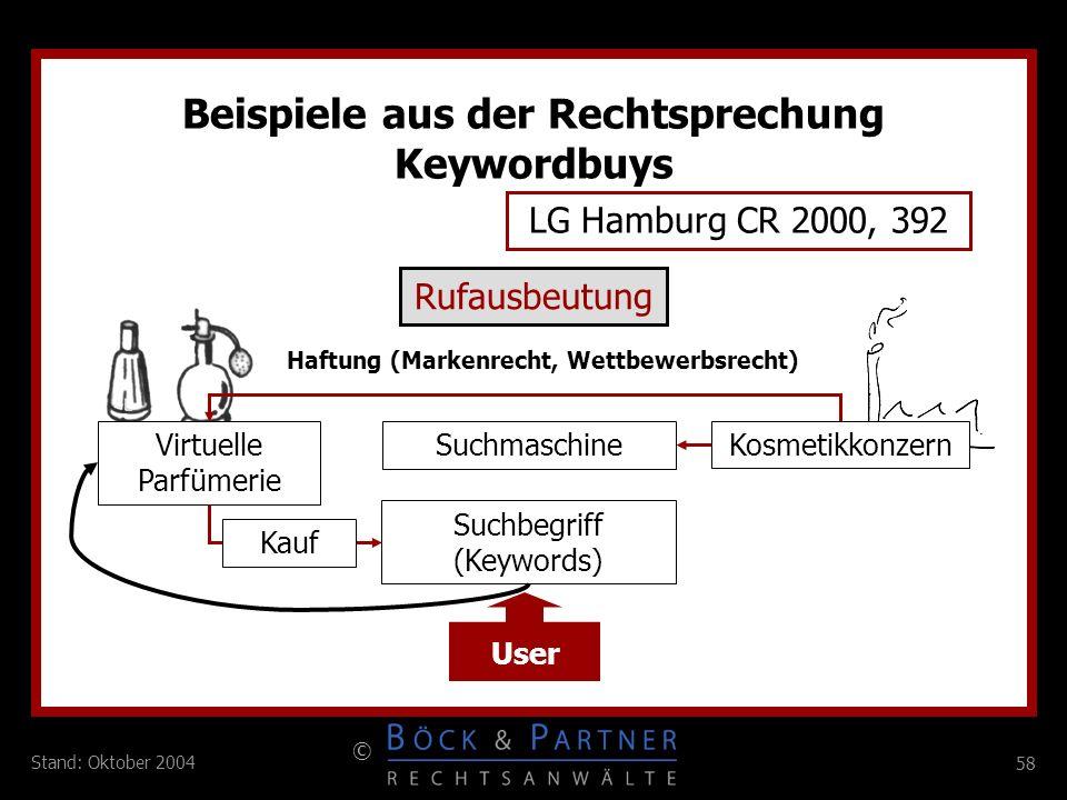 Beispiele aus der Rechtsprechung Keywordbuys