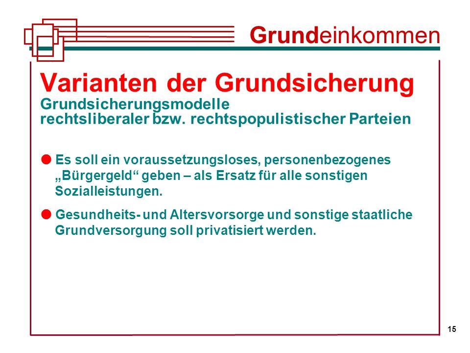 Grundeinkommen 15. Varianten der Grundsicherung Grundsicherungsmodelle rechtsliberaler bzw. rechtspopulistischer Parteien.