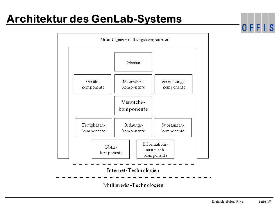 Architektur des GenLab-Systems