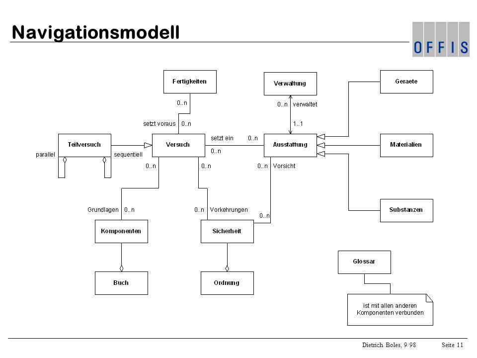 Navigationsmodell