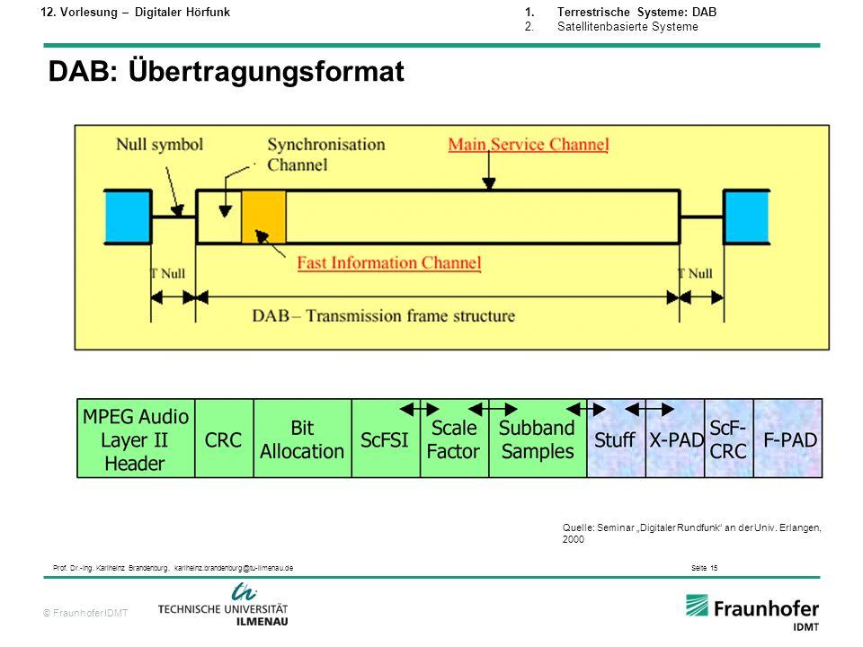 DAB: Übertragungsformat