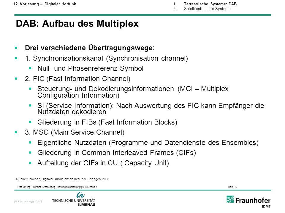 DAB: Aufbau des Multiplex