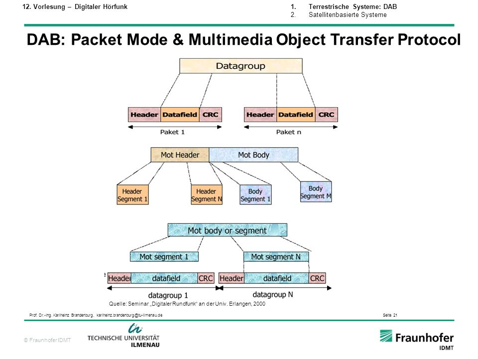 DAB: Packet Mode & Multimedia Object Transfer Protocol