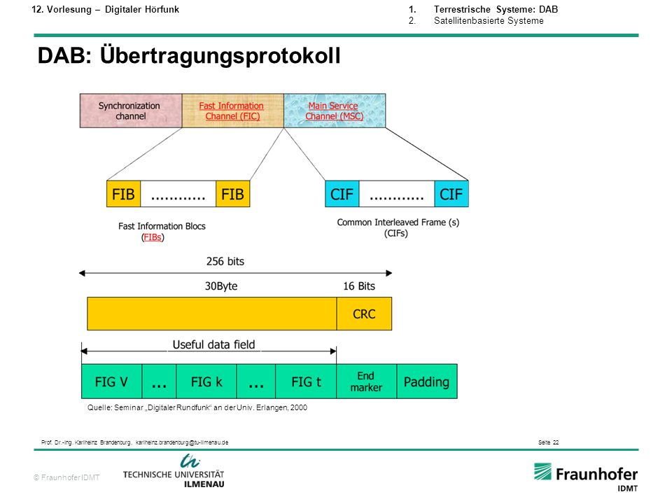 DAB: Übertragungsprotokoll