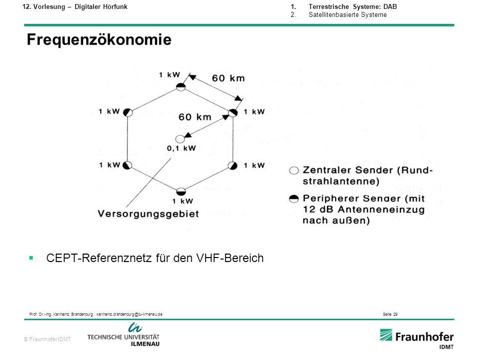 Frequenzökonomie CEPT-Referenznetz für den VHF-Bereich