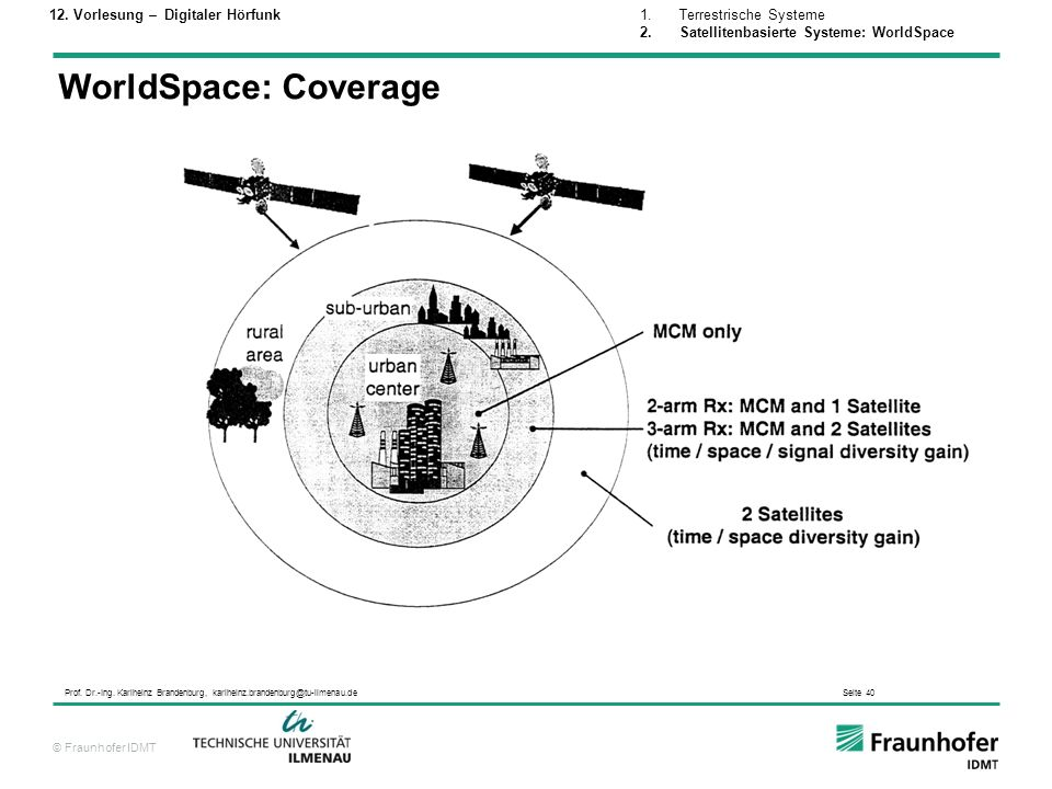 WorldSpace: Coverage 12. Vorlesung – Digitaler Hörfunk