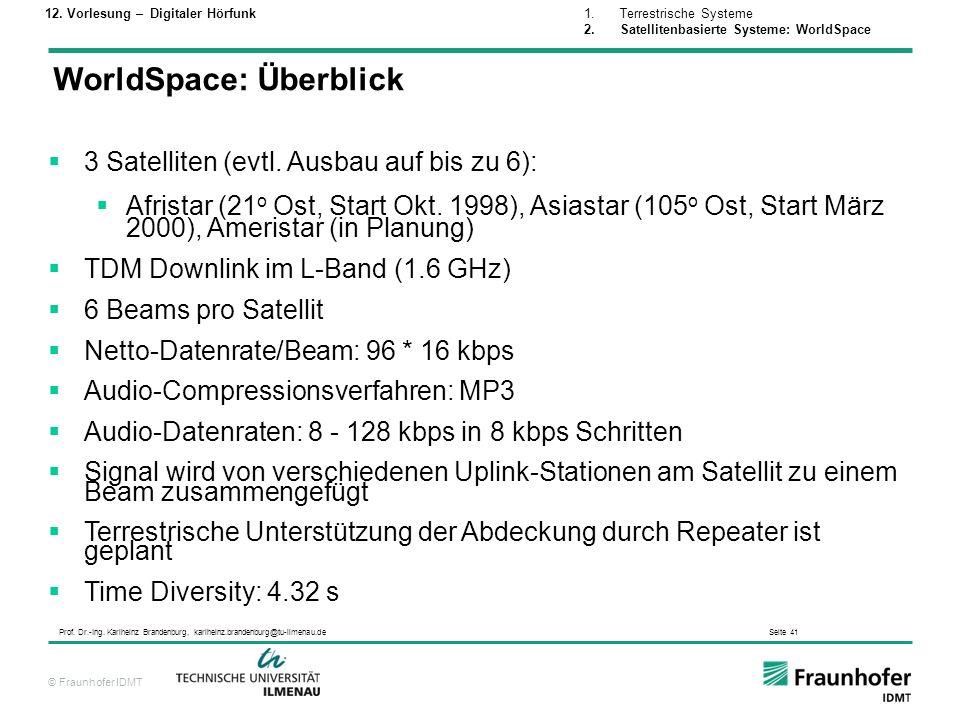 WorldSpace: Überblick