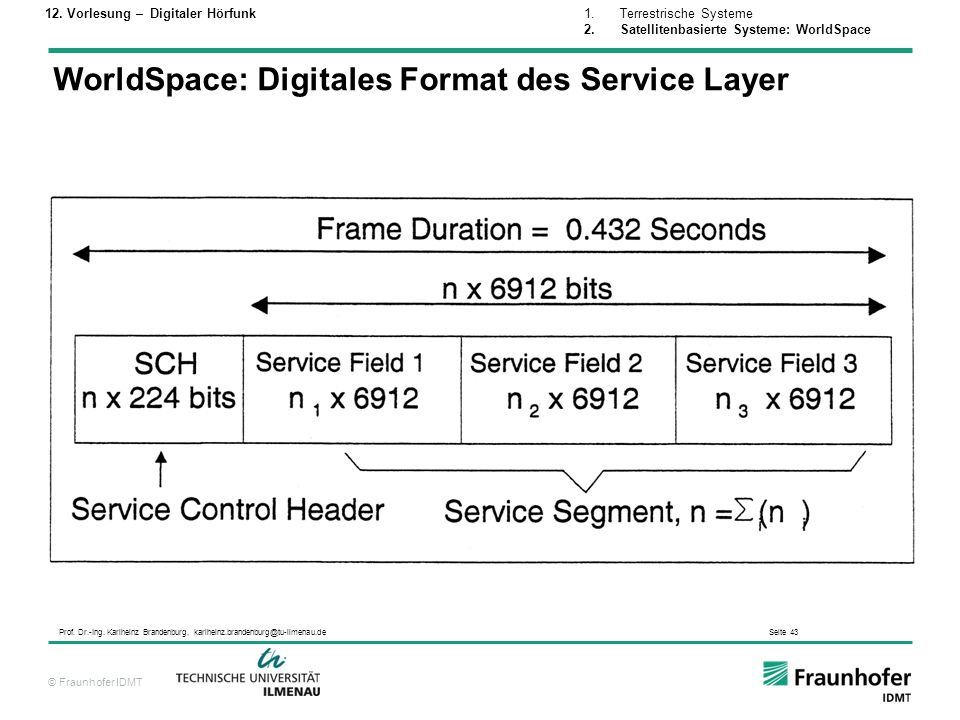 WorldSpace: Digitales Format des Service Layer