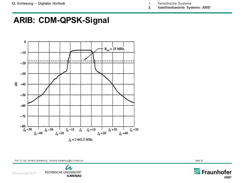 ARIB: CDM-QPSK-Signal