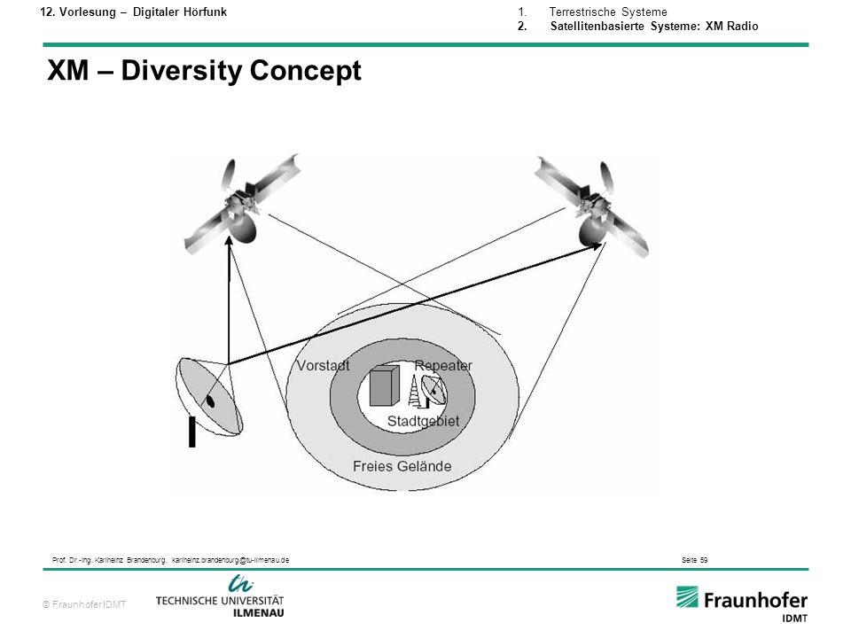 XM – Diversity Concept 12. Vorlesung – Digitaler Hörfunk