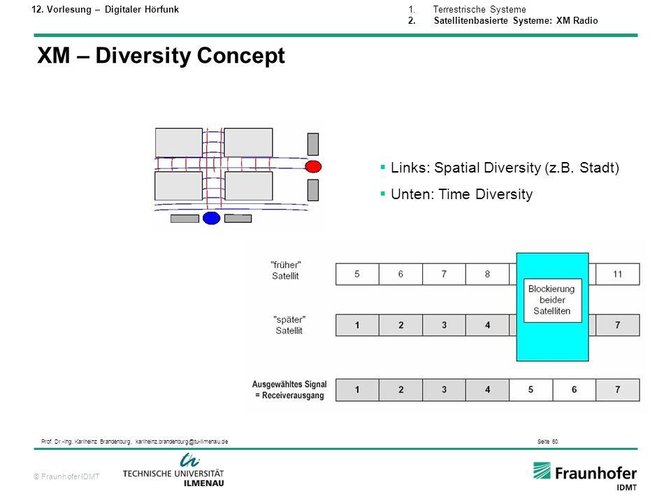 XM – Diversity Concept Links: Spatial Diversity (z.B. Stadt)