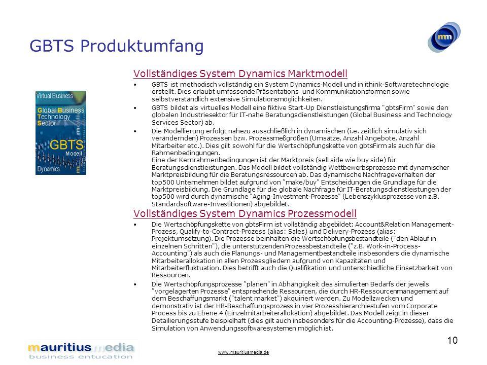 GBTS Produktumfang Vollständiges System Dynamics Marktmodell