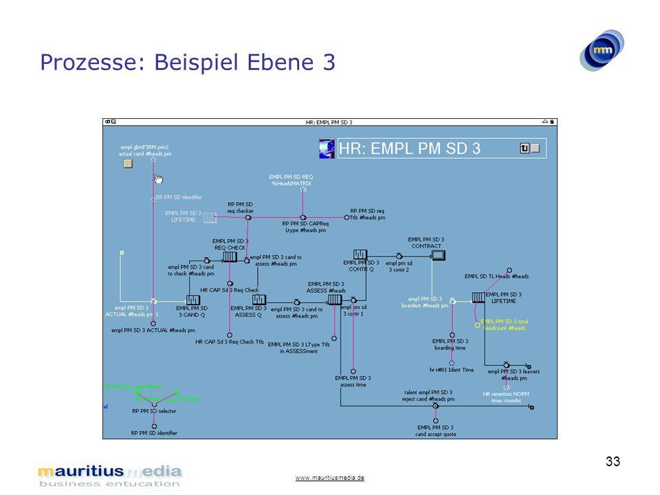 Prozesse: Beispiel Ebene 3