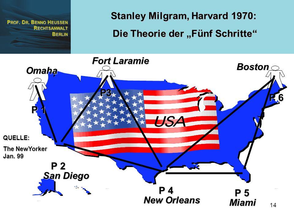 """Stanley Milgram, Harvard 1970: Die Theorie der """"Fünf Schritte"""