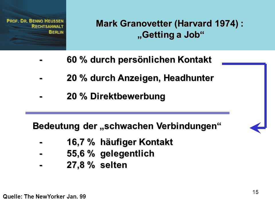 "Mark Granovetter (Harvard 1974) : ""Getting a Job"