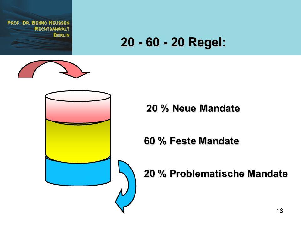 20 - 60 - 20 Regel: 20 % Neue Mandate 60 % Feste Mandate