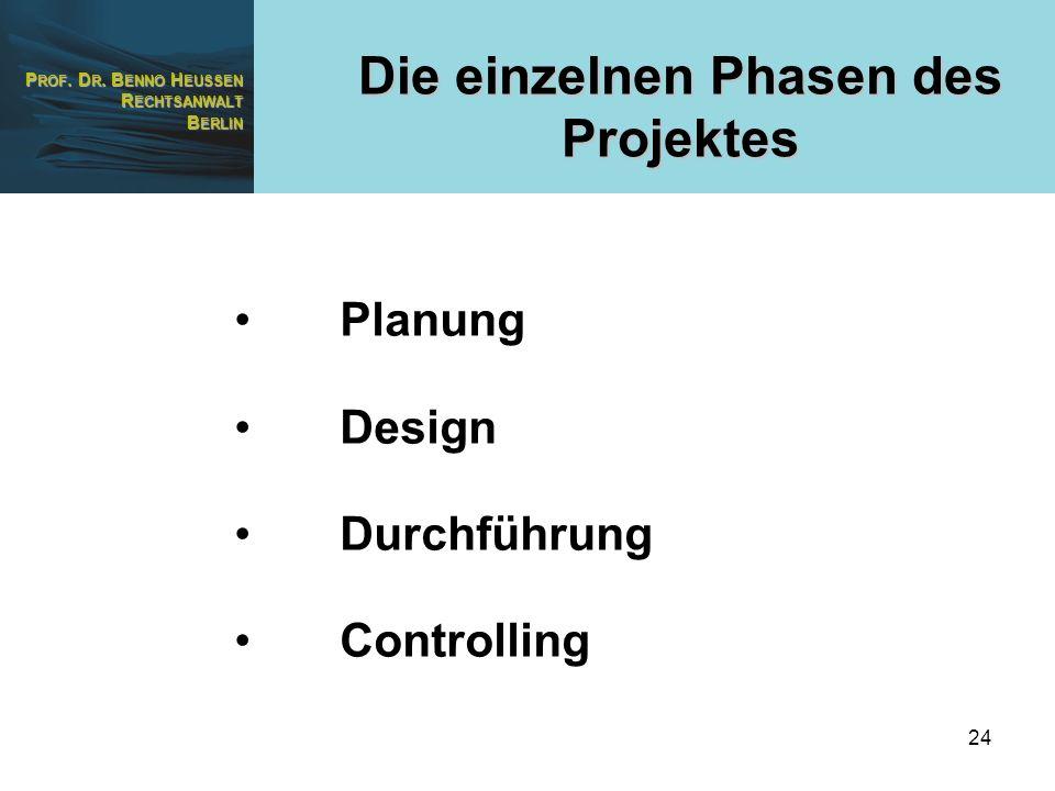 Die einzelnen Phasen des Projektes