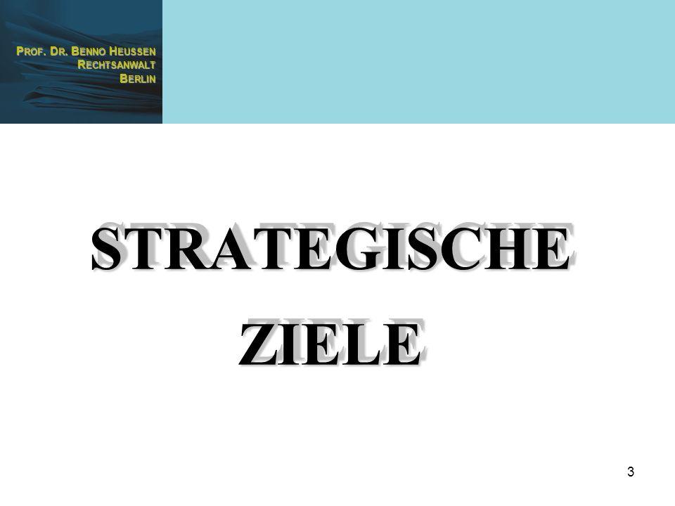 STRATEGISCHE ZIELE