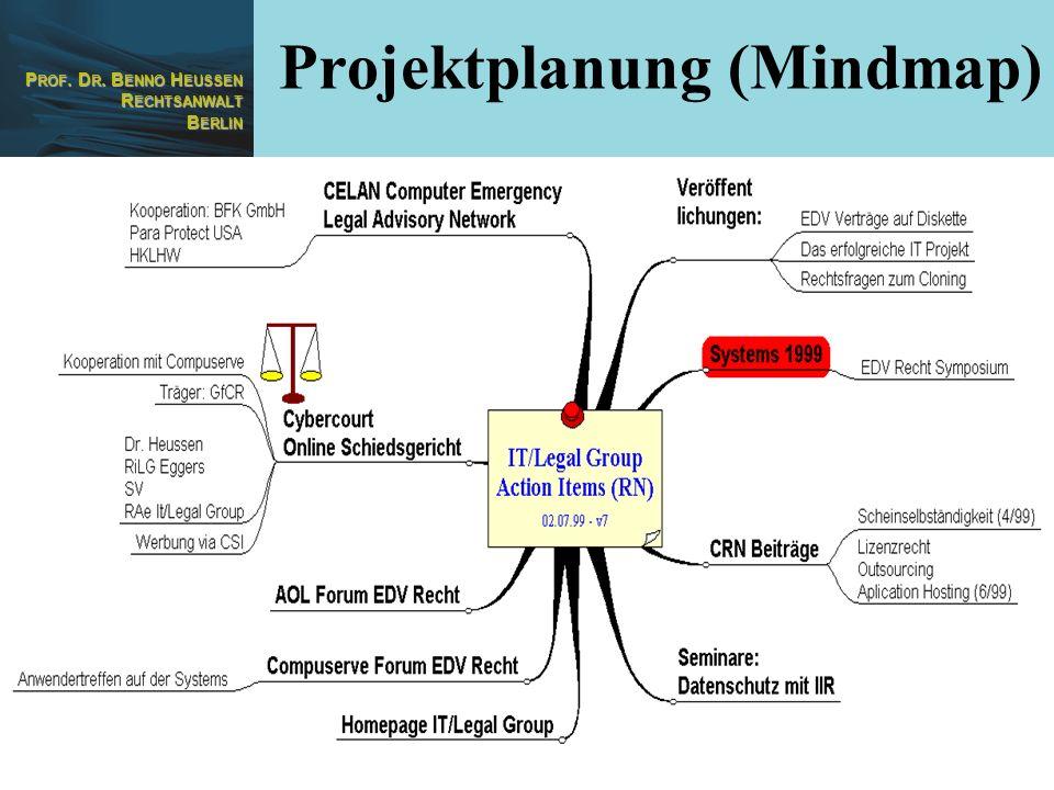 Projektplanung (Mindmap)