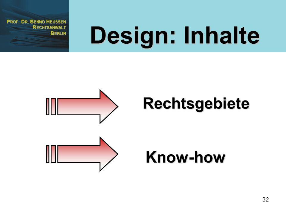 Design: Inhalte Rechtsgebiete Know-how