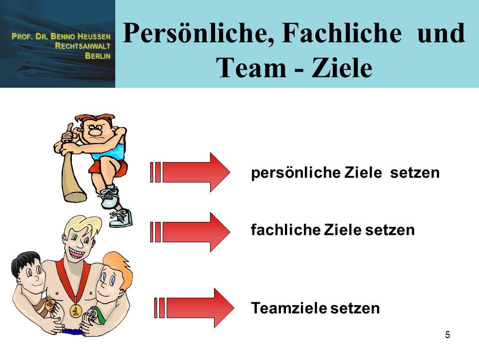 Persönliche, Fachliche und Team - Ziele