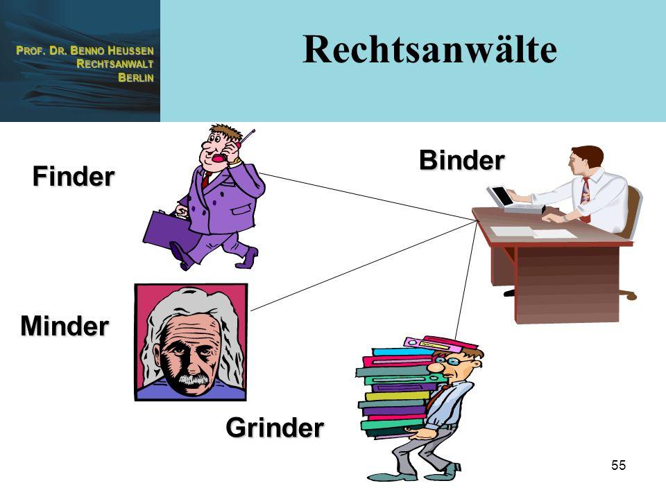 Rechtsanwälte Binder Finder Minder Grinder