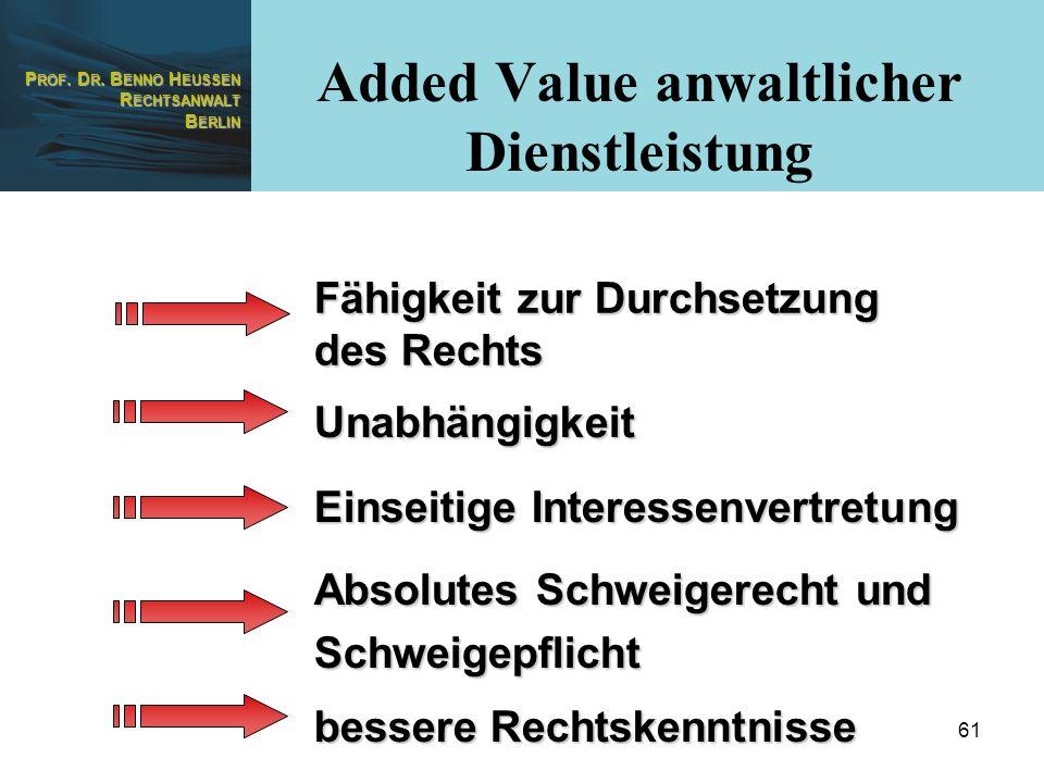 Added Value anwaltlicher Dienstleistung