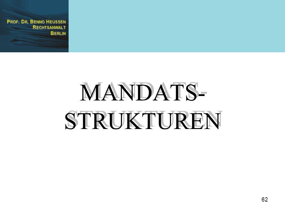 MANDATS-STRUKTUREN