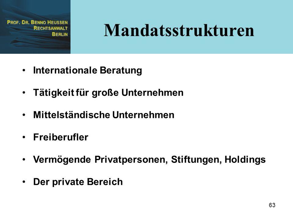 Mandatsstrukturen Internationale Beratung