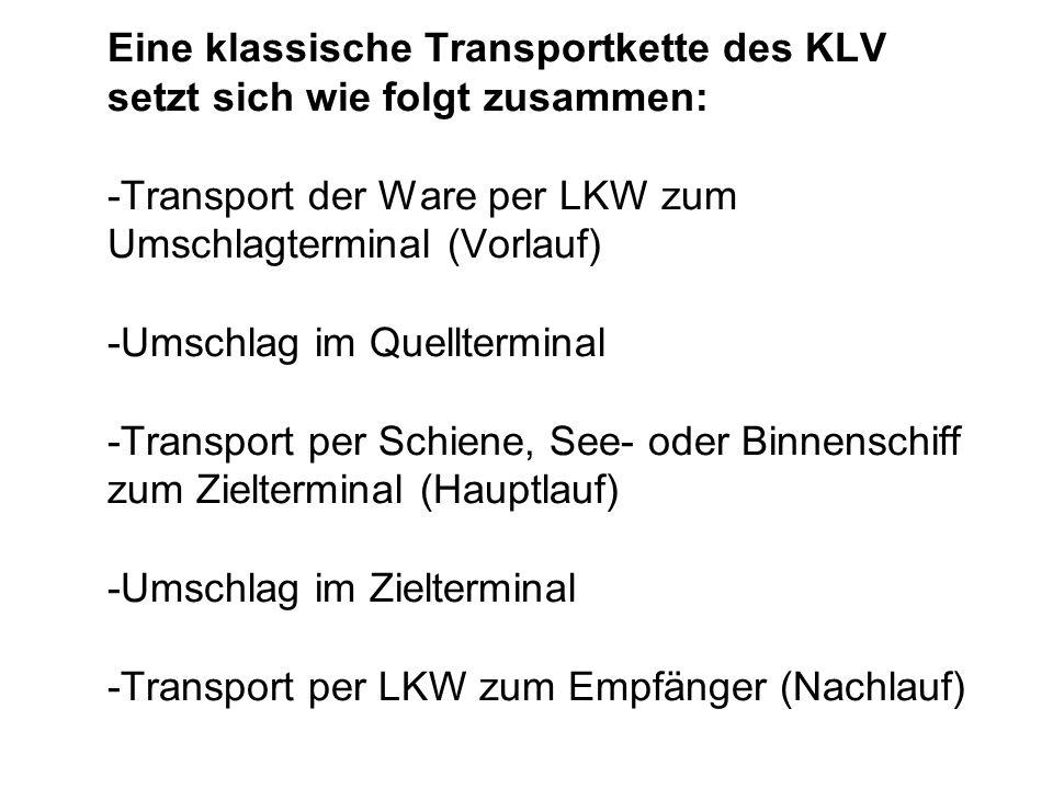 Eine klassische Transportkette des KLV setzt sich wie folgt zusammen: -Transport der Ware per LKW zum Umschlagterminal (Vorlauf) -Umschlag im Quellterminal -Transport per Schiene, See- oder Binnenschiff zum Zielterminal (Hauptlauf) -Umschlag im Zielterminal -Transport per LKW zum Empfänger (Nachlauf)