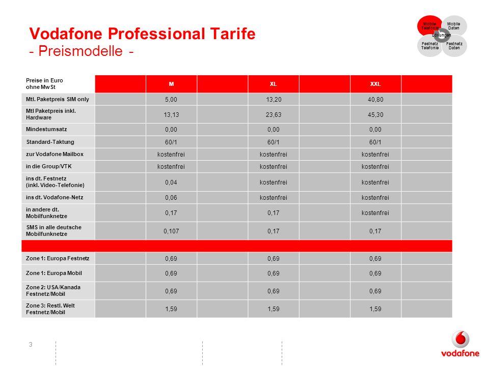 Vodafone Professional Tarife - Preismodelle -