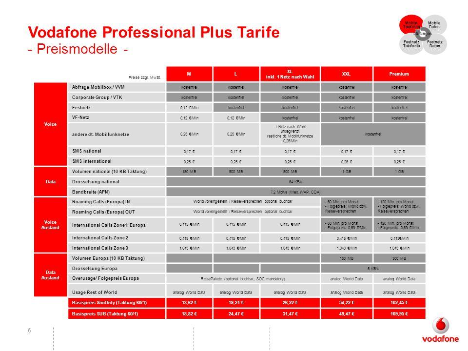Vodafone Professional Plus Tarife - Preismodelle -