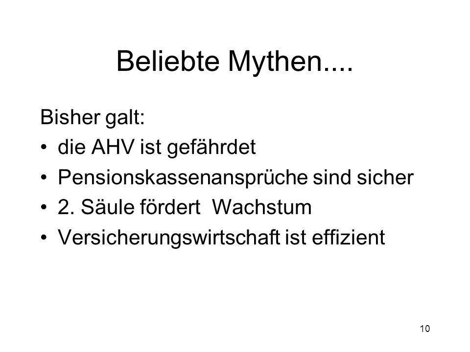 Beliebte Mythen.... Bisher galt: die AHV ist gefährdet