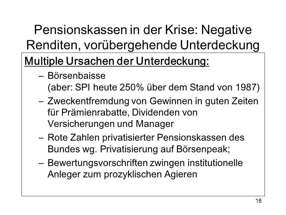 Pensionskassen in der Krise: Negative Renditen, vorübergehende Unterdeckung
