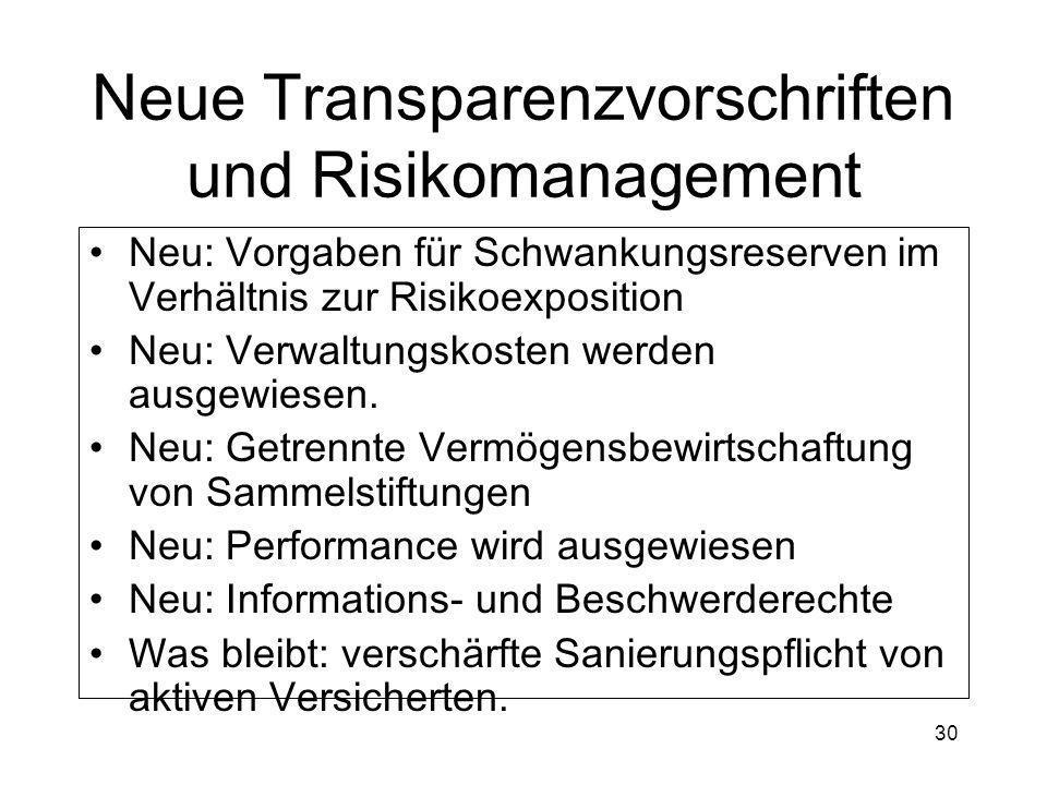 Neue Transparenzvorschriften und Risikomanagement