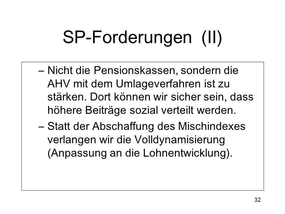 SP-Forderungen (II)