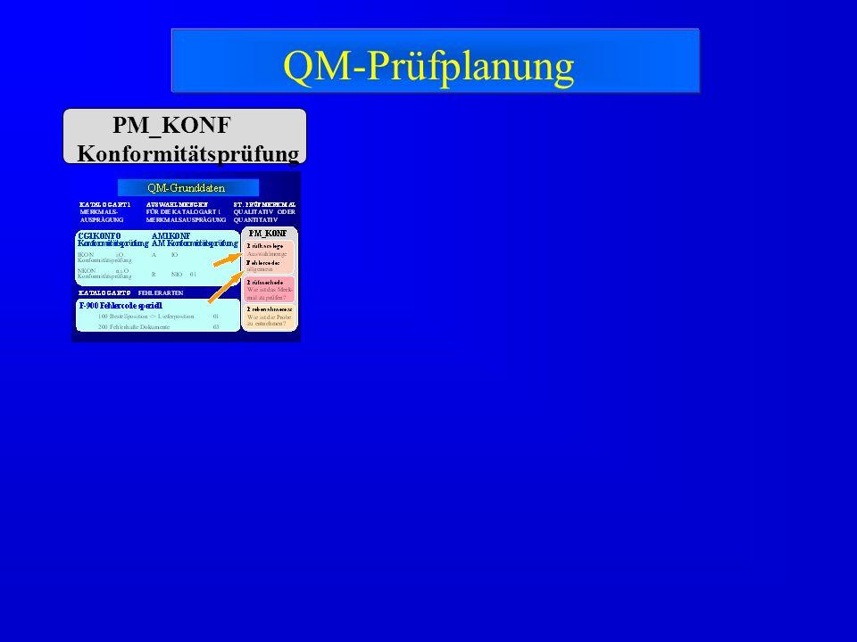 QM-Prüfplanung PM_KONF Konformitätsprüfung
