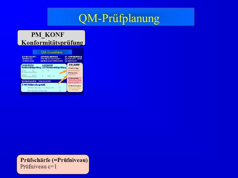 QM-Prüfplanung PM_KONF Konformitätsprüfung Prüfschärfe (=Prüfniveau)