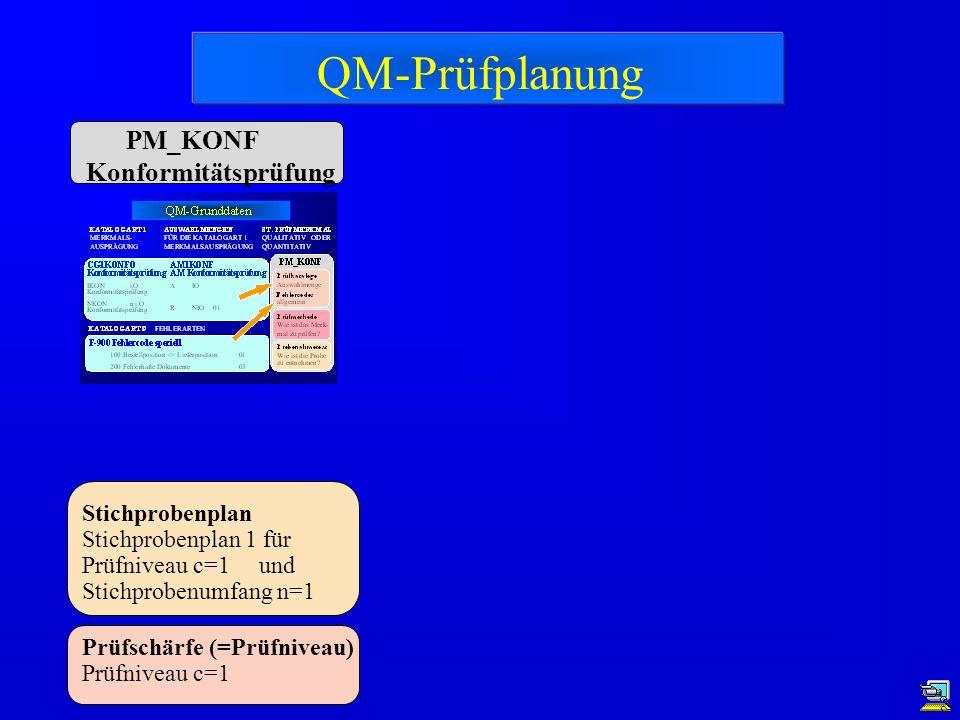 QM-Prüfplanung PM_KONF Konformitätsprüfung Stichprobenplan