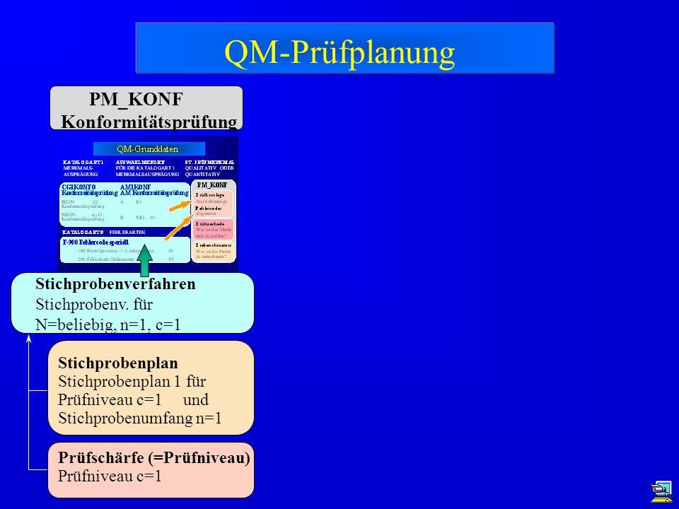 QM-Prüfplanung PM_KONF Konformitätsprüfung Stichprobenverfahren