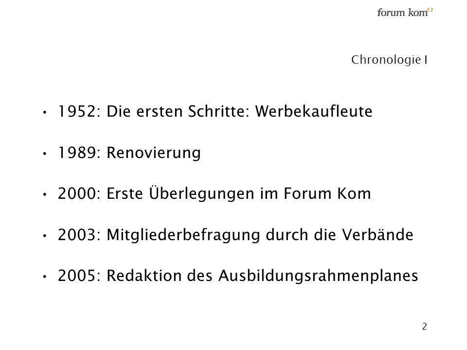 1952: Die ersten Schritte: Werbekaufleute 1989: Renovierung
