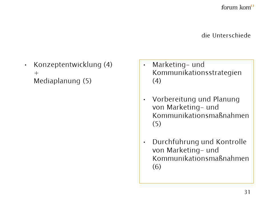 die Unterschiede Konzeptentwicklung (4) + Mediaplanung (5) Marketing- und Kommunikationsstrategien (4)