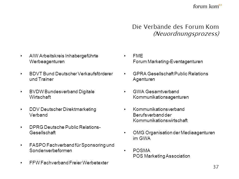 Die Verbände des Forum Kom (Neuordnungsprozess)