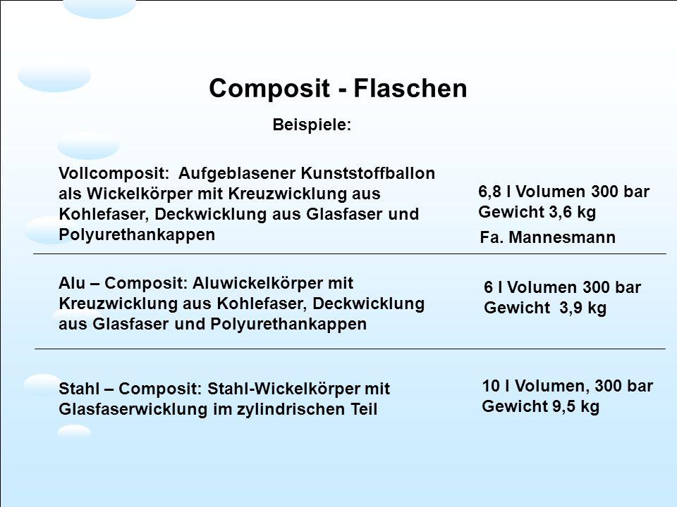 Composit - Flaschen Beispiele: