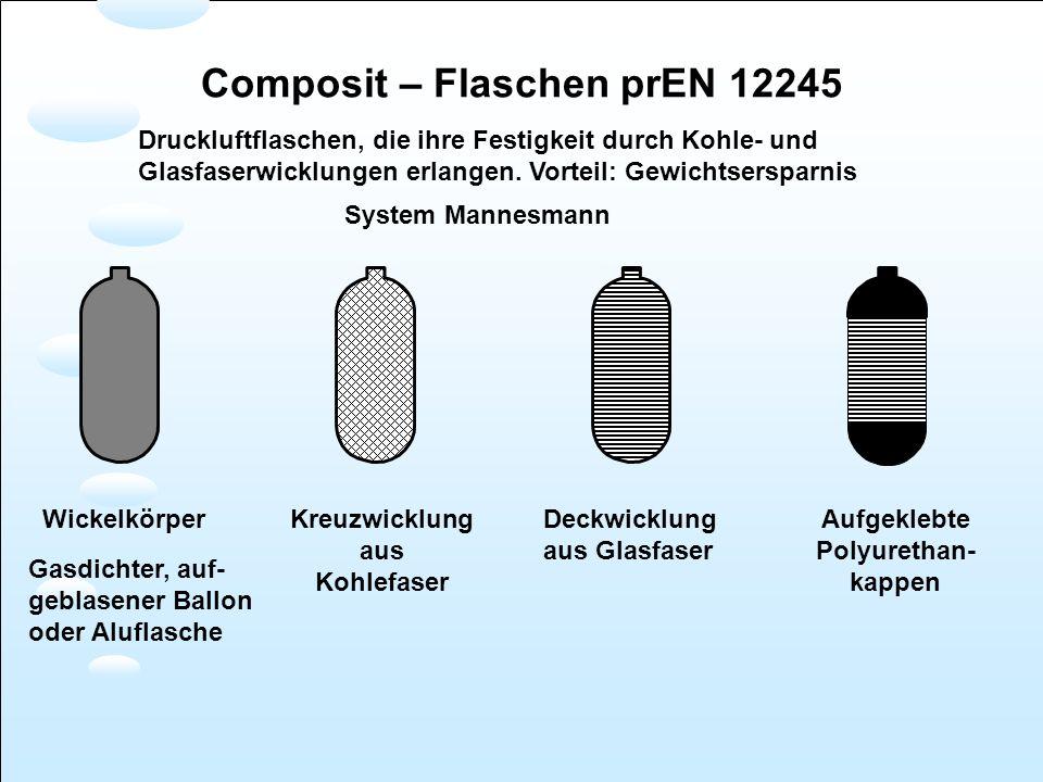 Composit – Flaschen prEN 12245