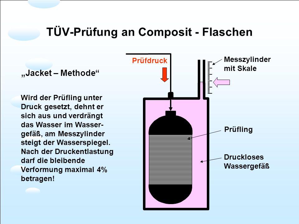 TÜV-Prüfung an Composit - Flaschen
