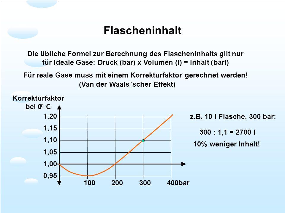 Flascheninhalt Die übliche Formel zur Berechnung des Flascheninhalts gilt nur. für ideale Gase: Druck (bar) x Volumen (l) = Inhalt (