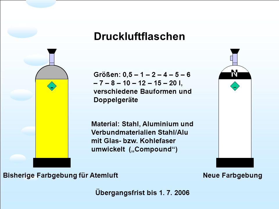 Druckluftflaschen Größen: 0,5 – 1 – 2 – 4 – 5 – 6 – 7 – 8 – 10 – 12 – 15 – 20 l, verschiedene Bauformen und Doppelgeräte.
