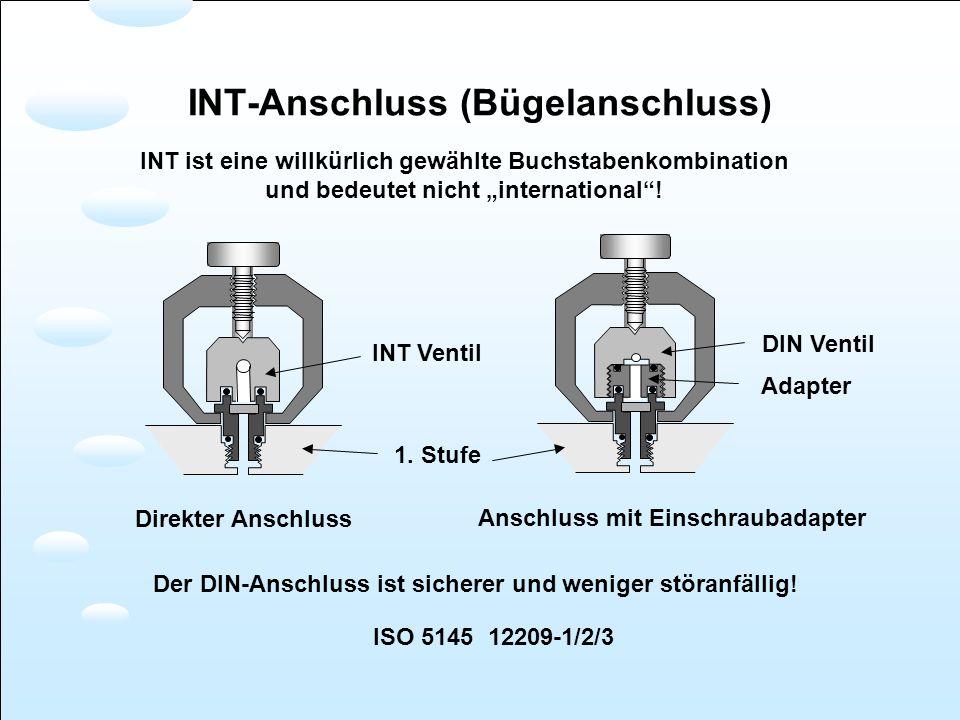 INT-Anschluss (Bügelanschluss)